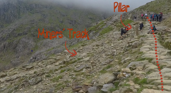 Miners track and pyg track meeting
